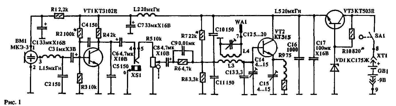 МД-271) и оптимальный